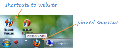 pinned-shortcut-website