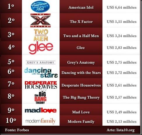 TV-fabricas de dinheiro