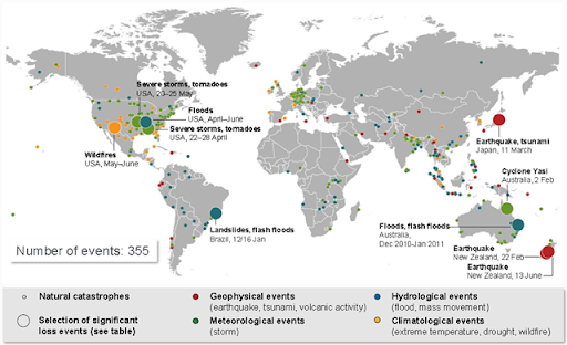 Munich Re Accumulation of very severe natural catastrophes makes