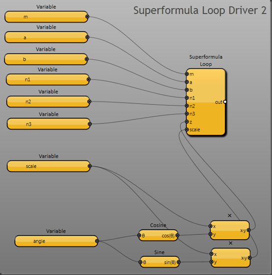 Superformula Loop Driver 2