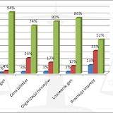 XIX Noc Planszowek - wyniki ankiety. Ocena imprezy