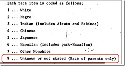 Hawaiian Race Codes