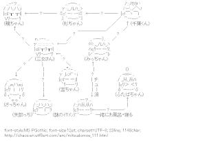 [AA]Mitsudomoe Related map