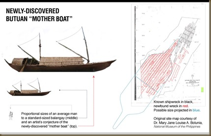 Newly discovered 'mother ship' balangay from Butuan