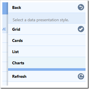 Selecting the charts data presentation style from the view options menu.