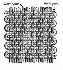 weaving-wiki_thumb1
