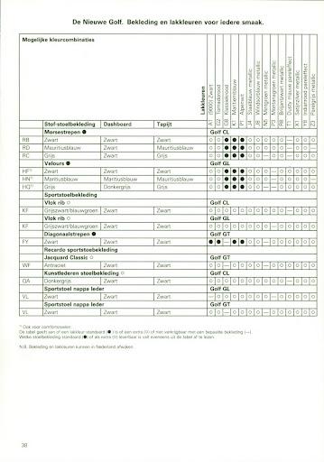 Volkswagen_Golf_1991 (38).jpg