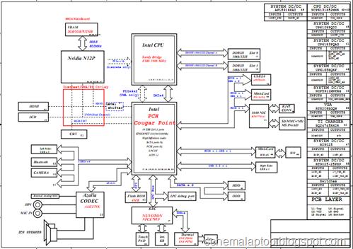 Hp  paq V3000 V3500 Dv2000amd Laptop Schematic Diagram also Hasee W360e W726e Schematic Diagram P71en0 further Acer Aspire 5542 5542g Schematic 09230 1 Jv50 Tr Motherboard besides WhatsInA puter likewise Acer Ferrari 5000 Quanta Zc3 Rev B Free. on laptop motherboard schematics