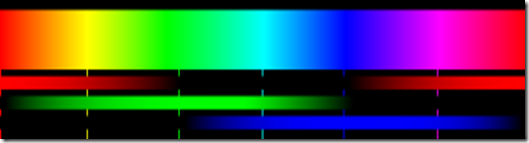 Computer_color_spectrum.svg