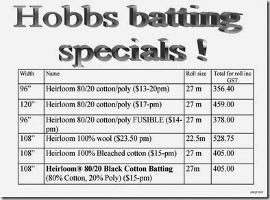 Hobbs batting specials - for guild members personal use