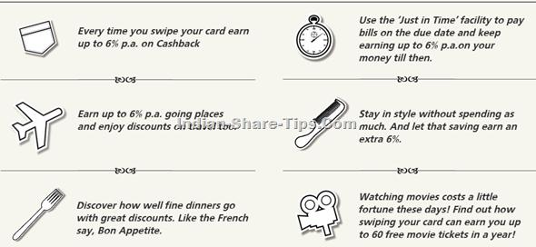 Kotak bank credit card or debit card advantages