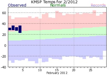KMSP201202plot-2