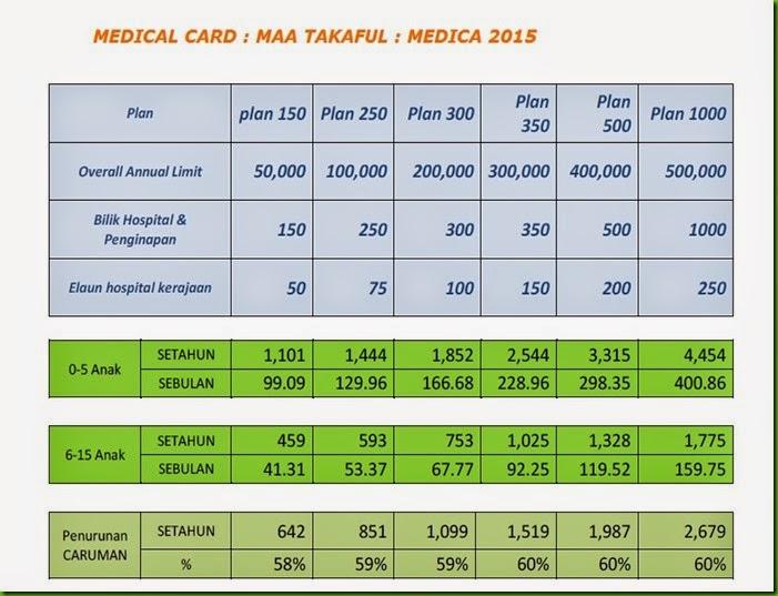 medica2015 bayI