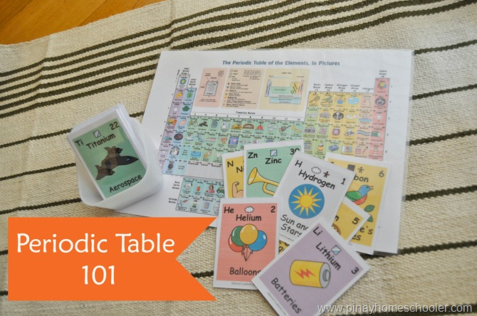 Introducing periodic table to kids the pinay homeschooler introducing periodic table to kids urtaz Choice Image