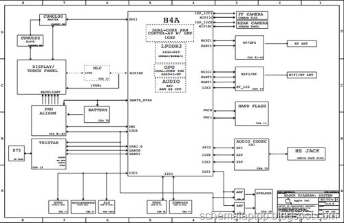 apple iphone 4 schematics free download | schemalaptop | free, Wiring schematic
