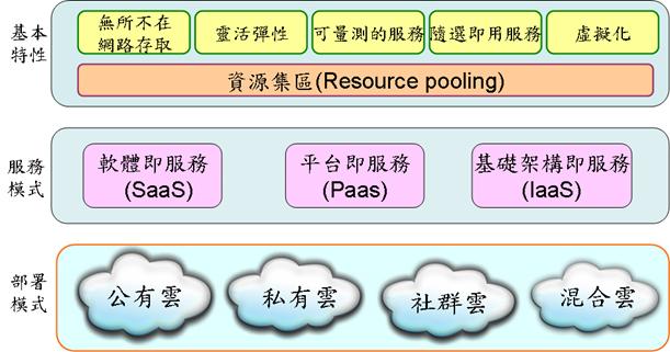 cloudcomputing345_2