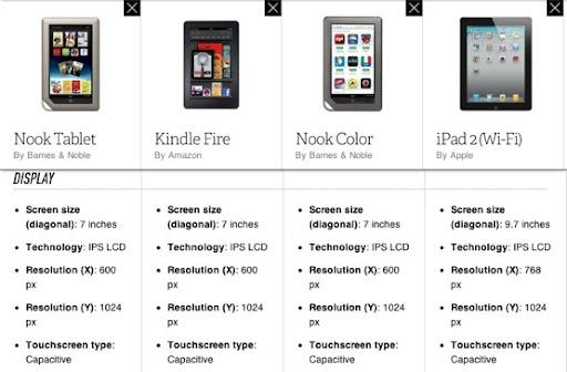 Comparación de tablets