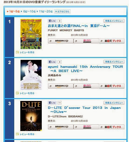 D'scover Tour no Oricon 1.jpg
