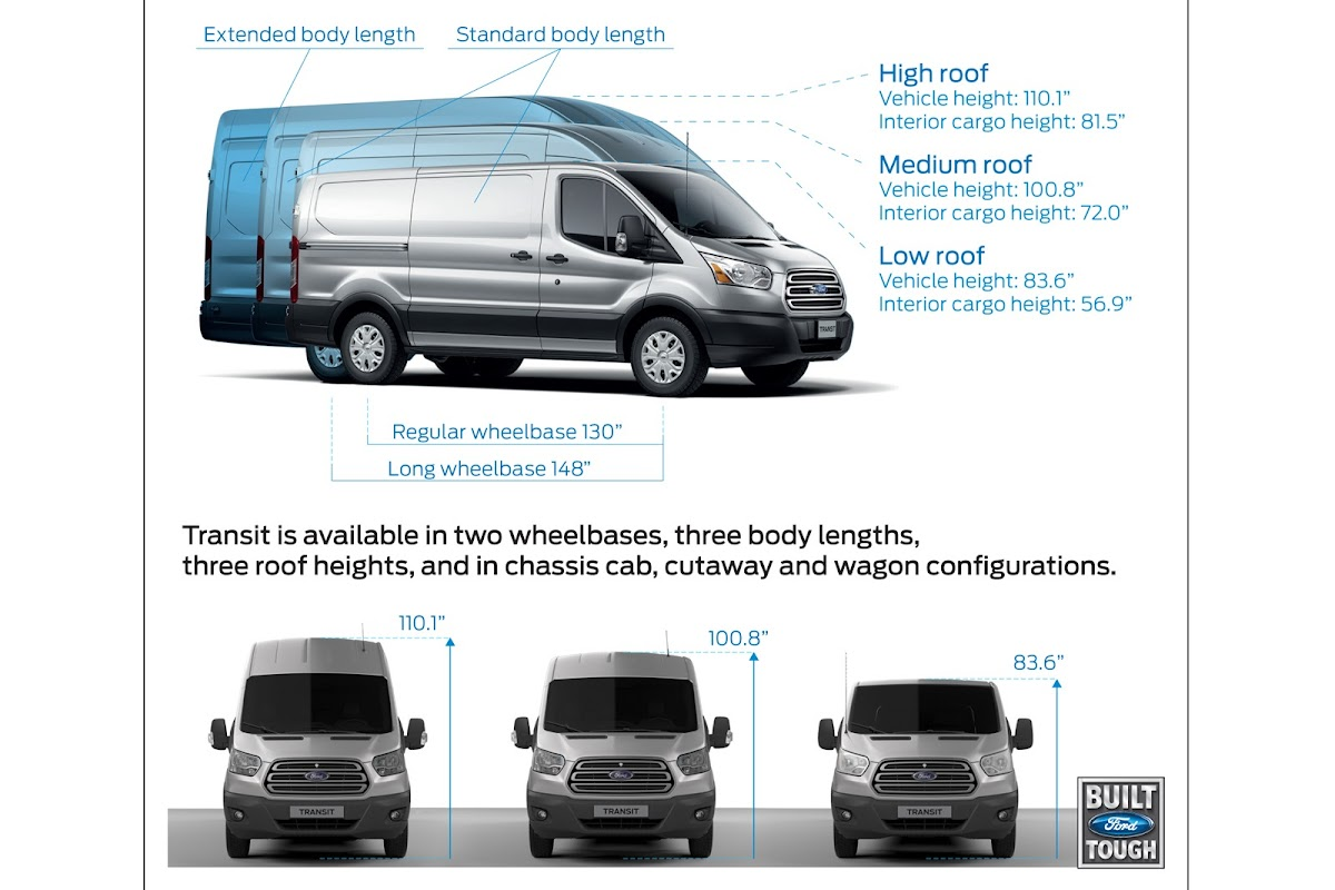 2015 ford transit available configurations