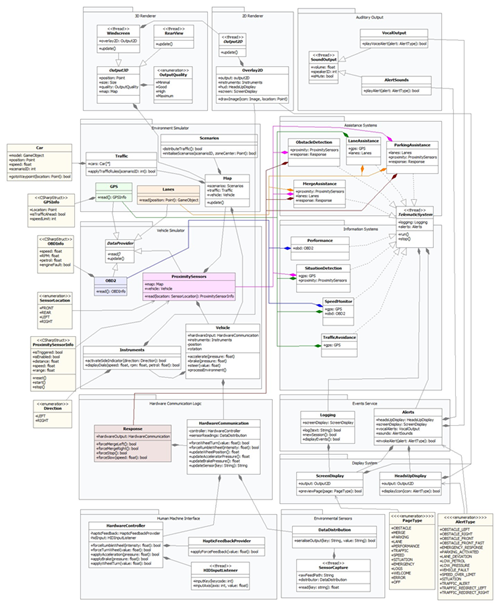 Large class diagram