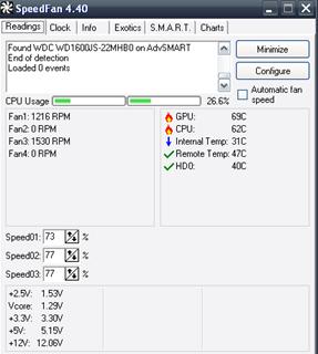 Free SpeedFan Control Software