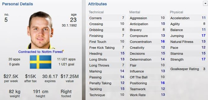 Alexander Milosevic in FM 2013