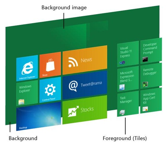 Windows 8 Tile Background