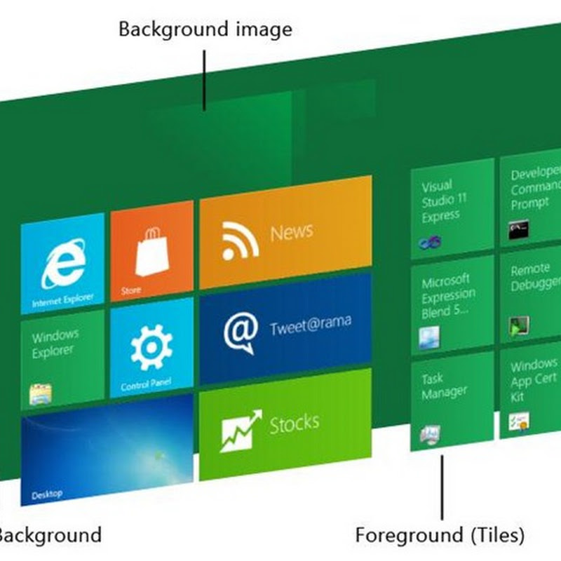 Windows  8 Custom User Tiles background