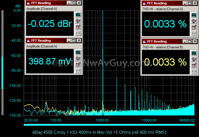 eBay 4556 Cmoy 1 Khz 400mv In Max Vol 15 Ohms (ref 400 mV RMS)