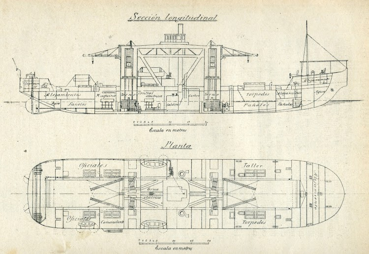Interesante esquema del KANGURO. Tomado de la REVISTA GENERAL DE MARINA. AÑO 1921.jpg