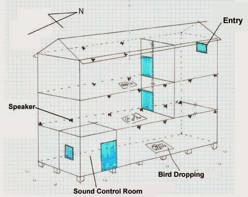 Figure 1: Illustration of the interior of a bird house (drawn by the author based on measurements taken at the site)