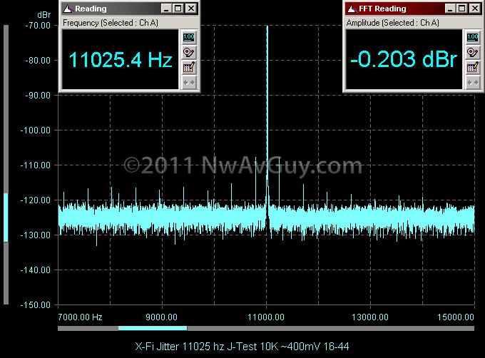 X-Fi-Jitter-11025-hz-J-Test-10K-400m