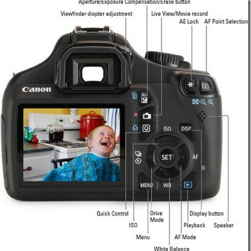 Canon Rebel T3–1100D For Dummies – Know The Camera Layout – Mode Dial