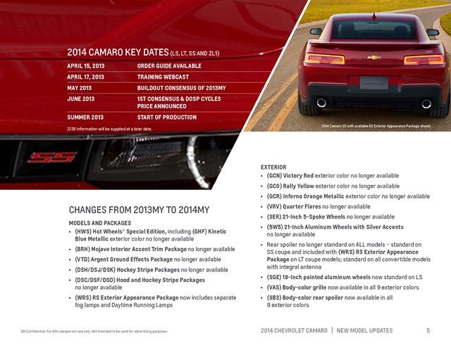 2014-Camaro-7