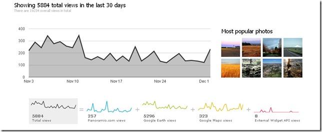 2011-12-03 panoramio