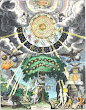 The Alchemical Tree Standing Under The Influences Of The Heavens