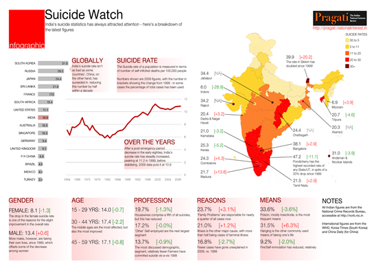 suicide_india