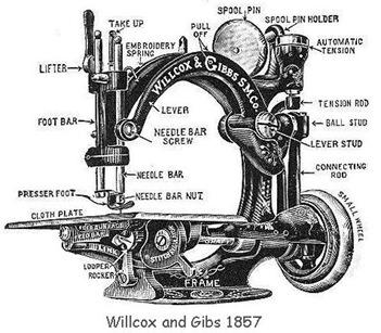 Wilcox & Gibbs
