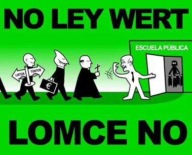 Ley Wert