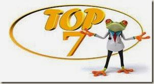 top 7 blogging communities