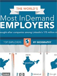 Las empresas más demandadas para trabajar segun LinkedIn