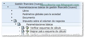 Esquema de cálculo SAP