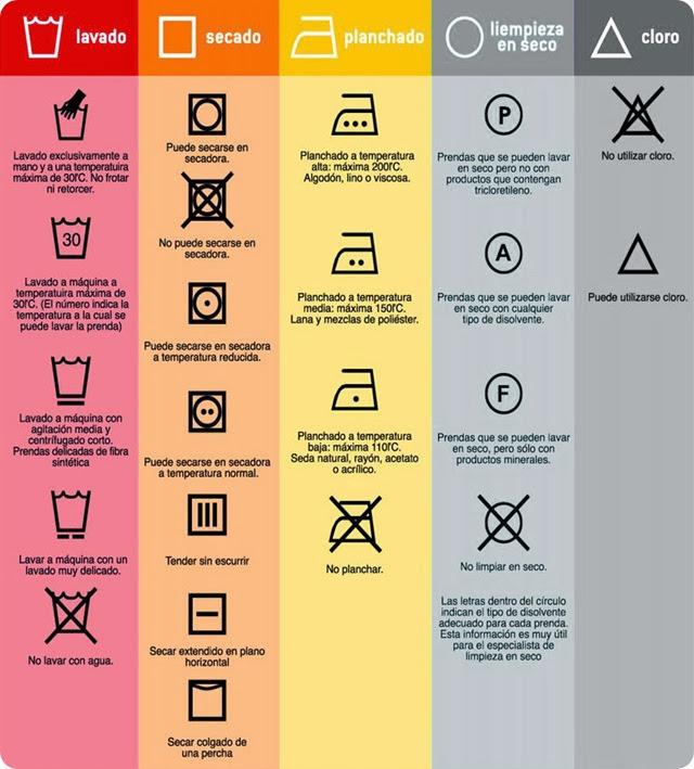 1_simbolos-lavado