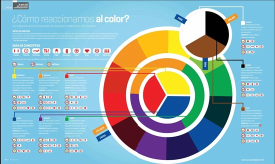 Cómo reaccionamos al color