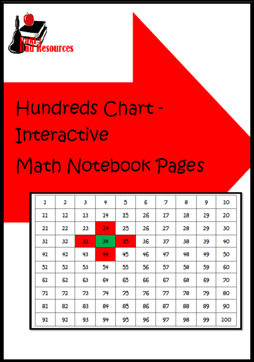 Teachers are Heroes Sale at Teachers Pay Teachers means 28% off of a HUGE selection of quality teaching resources from Raki's Rad Resources including this Interactive Math Notebook Lesson on Using a Hundreds Chart.