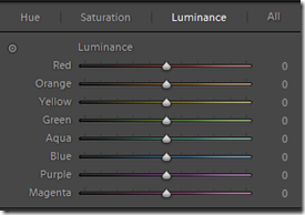 Lightroom user's view of colour control