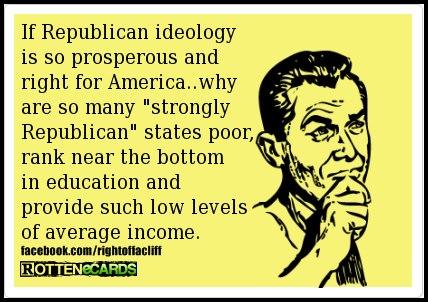 Republican ideology