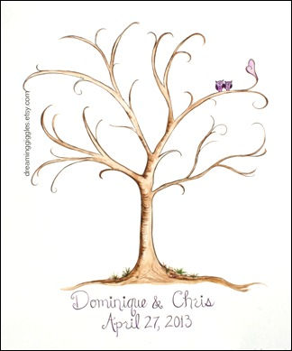 ETSYth pr tree copy