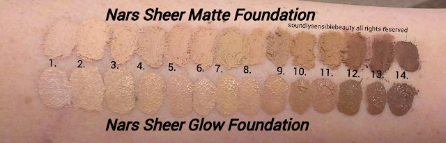 Nars Sheer Matte Foundation; Review & Swatches of Shades