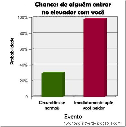 Facebook Gráficos-23